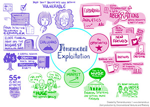 Illustration of Financial Exploitation